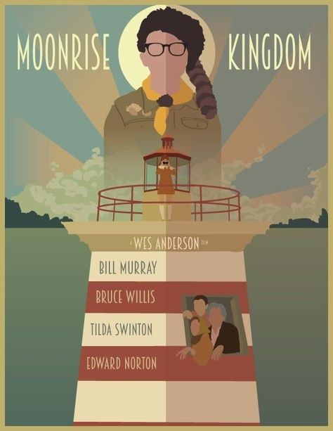 A Moonrise Kingdom poster I finished working on in my computer ...