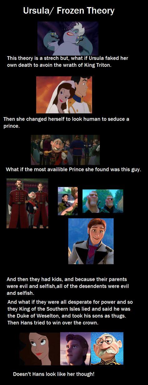 Ursula/ Frozen Theory!!!!!! OH MY GOD!!!!!!!