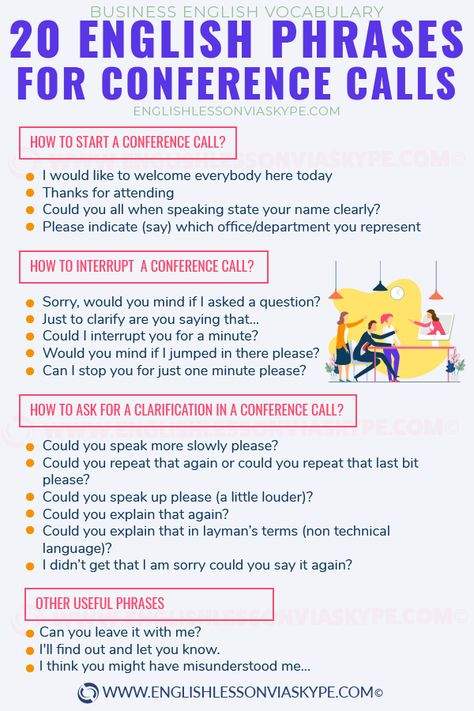 Conference call English vocabulary - Business English Common Phrases