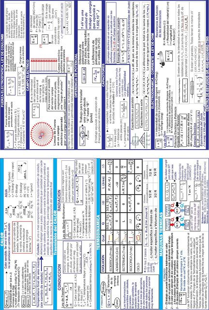 Biofisica Quimica Matematica Cbc Hojas De Formulas Para Los Parciales De Biofisic Ensenanza De Quimica Lecciones De Matematicas Laboratorios De Ciencias