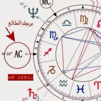 طالع برج الأسد برج ناري Ms Abraj Blog Map Map Screenshot Color