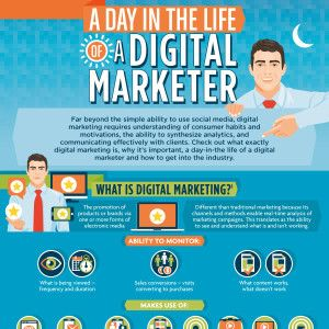 A Day in the Life of a Digital Marketer - Best Marketing Degrees
