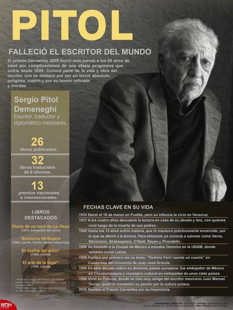 El Premio Cervantes 2005, Sergio Pitol, falleció este jueves. En la #InfografíaNTX lo recordamos con algunos datos acerca de su vida y obra.