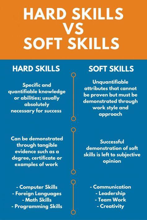 16 Soft Skills Training References Ideas Soft Skills Soft Skills Training Skills