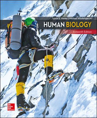 Solution Manual Download Only For Human Biology 16th Edition By Mader Isbn10 1260233030 Isbn13 9781260233032 Biology Biology Textbook Body Systems Unit