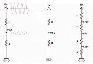 دورة الالكترونيات مجزئ الجهد Voltage Divider Voltage Divider Divider