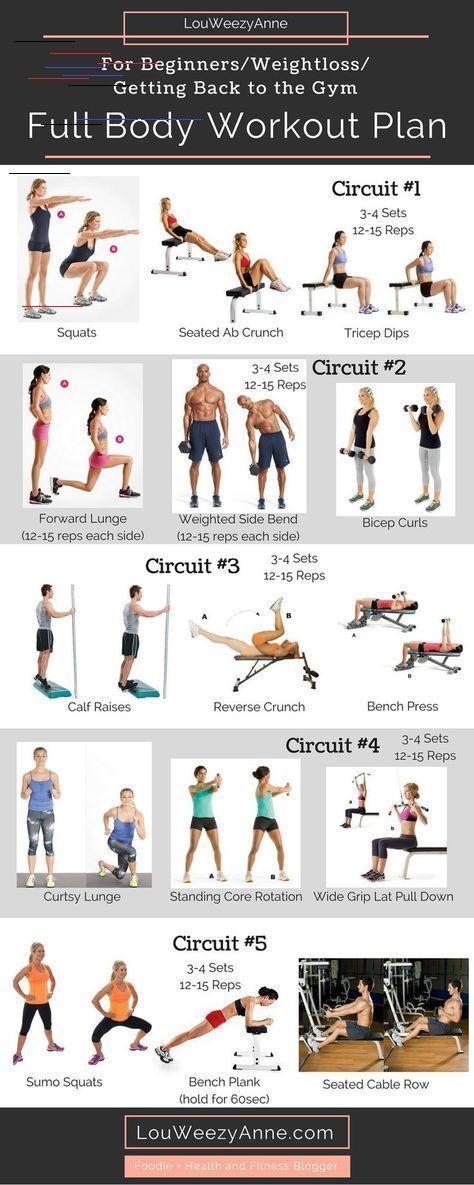 Trainingsplan im Fitnessstudio zur Gewichtsreduktion