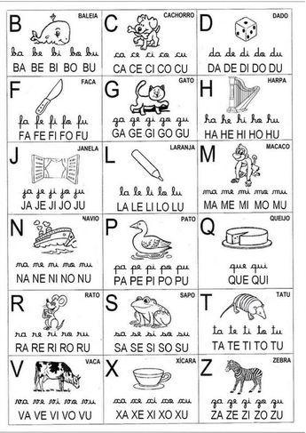 Silabas En Espanol Para Ninos Dictar Google Search With Images