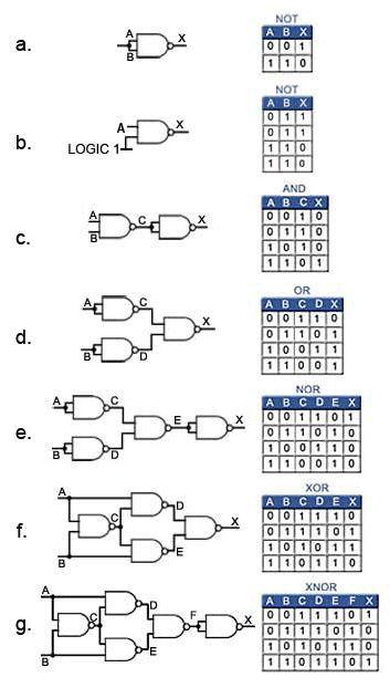 Logic Gates Electronic Gates Logic Simple Electronics Electronics Basics Electronic Engineering