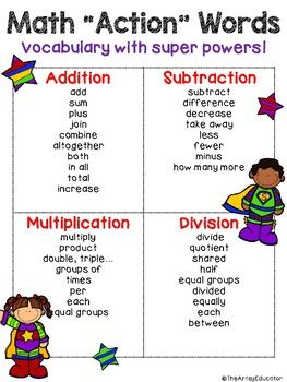 Number Power: Addition Multiplication and Division Subtraction Student Edition