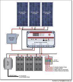 375 Watt Solar Power System Byexample Com Solar Panels Solar Power System Solar Panel System