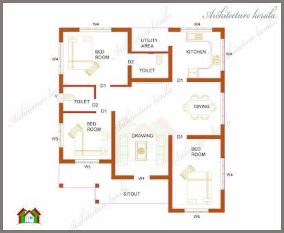 House Plans Kerala Style Desain Rumah Modern Desain Rumah Rumah