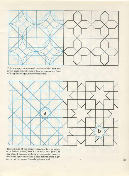 Pia 127 Pattern In Islamic Art David Wade Pattern In Islamic
