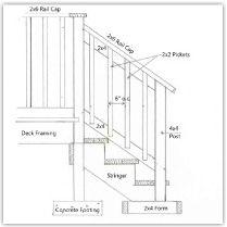 Build A Deck