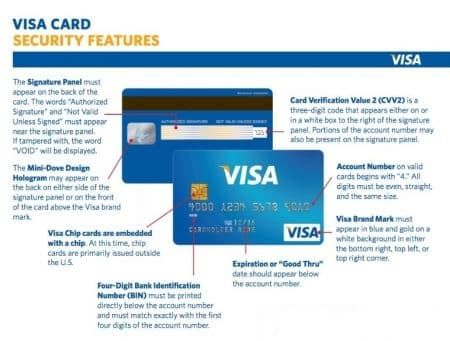 Real Working Credit Card Generator With Money 10 - Meltcomics in