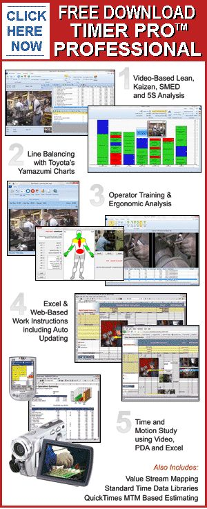 Market Leading Time Measurement, Lean Process Analysis and Line - time study template