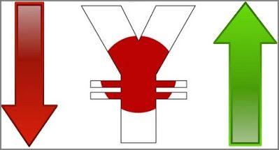 Pin By K H On Forex فوركس Blog Posts Symbols Art