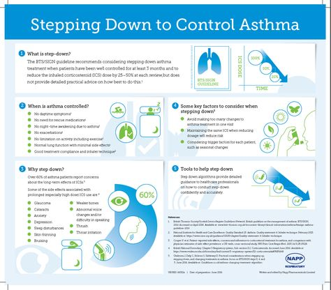 Asthma Symptoms ** You can find more details by visiting the image - sample asthma action plan