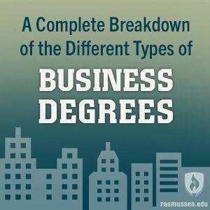 Best 25+ Business major ideas on Pinterest | Business managet ...