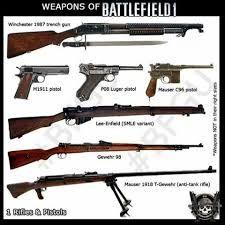 Resultado de imagen de battlefield 1 vehicles