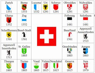 Coat Of Arms And Swiss National Flag Swiss Cantons Switzerland Cantons Swiss National Day