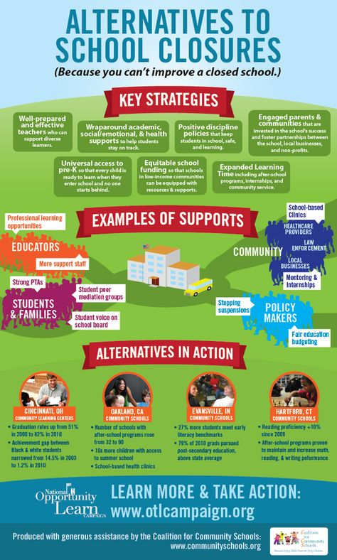 New Infographic: Alternatives to School Closures. You can't improve a school by closing it. The Opportunity to Learn Campaign's latest infographic presents ideas for what to do instead.
