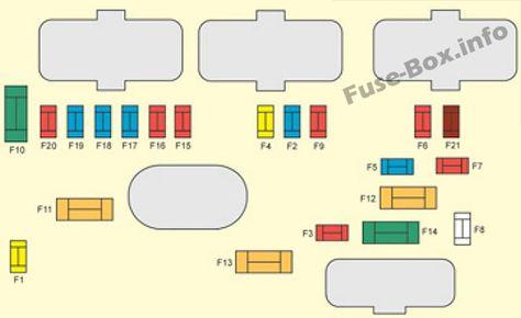 8 best citroën c4 picasso i (2006-2012) fuses images | citroën c4 picasso, citroën  c4, fuse box  pinterest