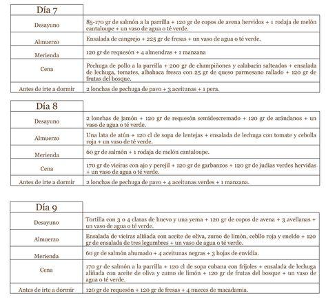 dieta dr perricone pdf
