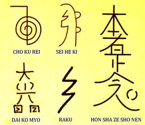 Learn Reiki Chakra