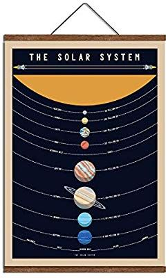 Palace Learning LAMINATED Solar System Poster /& Periodic Table of Elements Chart for Kids 18 x 24 - 2 Poster Set 2018