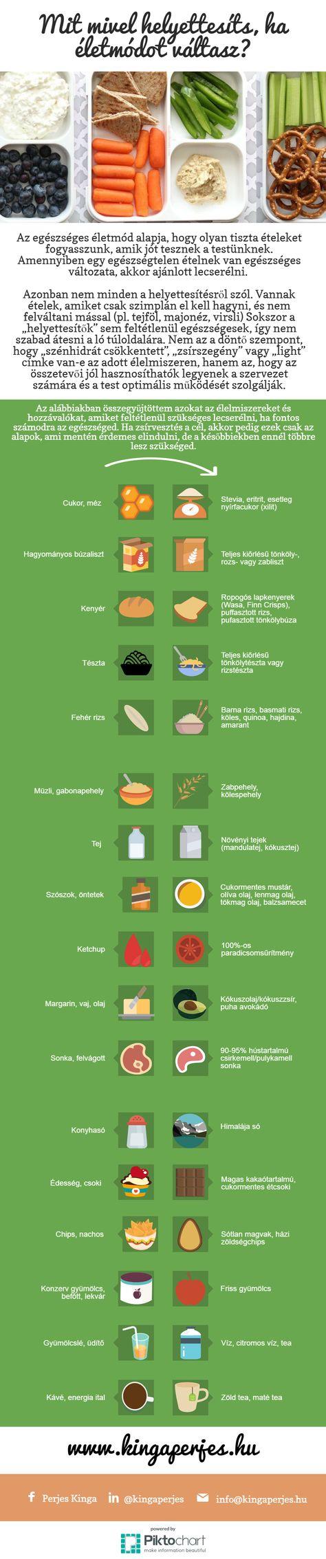 magas vérnyomású gyógyszerek magas vérnyomás ellen 2 fokú elhízás és magas vérnyomás