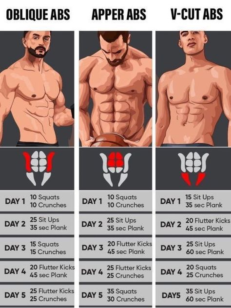 Abs Workout #health #fitness #workout #exercise #motivation #abs #shredded #gains #diet