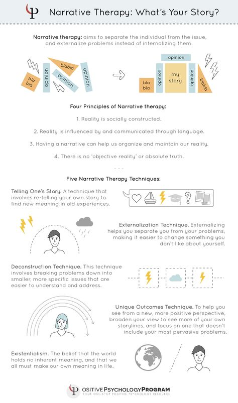 19 Narrative Therapy Techniques, Interventions + Worksheets [PDF]