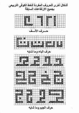 خبرات مصمم الى من يريد ان يتعلم خط الكوفي تربيعي Calligraphy Art Print Alphabet Art Print Calligraphy Art