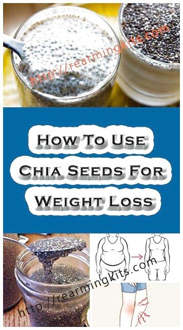 Chia Seeds Weight Loss Before And After : seeds, weight, before, after, Nutritious, Fruit, Smoothies