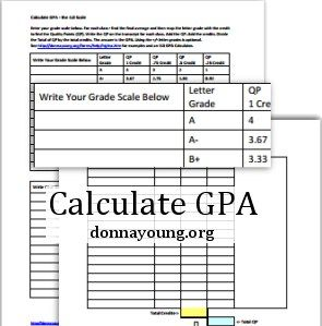 This page describes how to calculate GPA - the 4.0 Scale. To assist ...