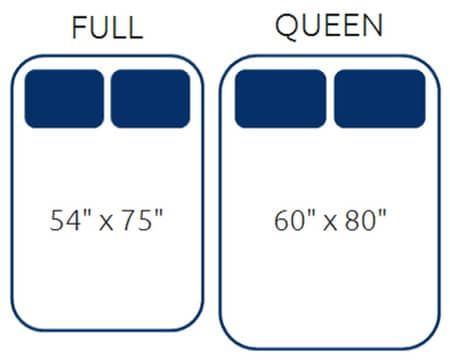 Full Vs Queen Dimensions With Images Queen Mattress Size Bed