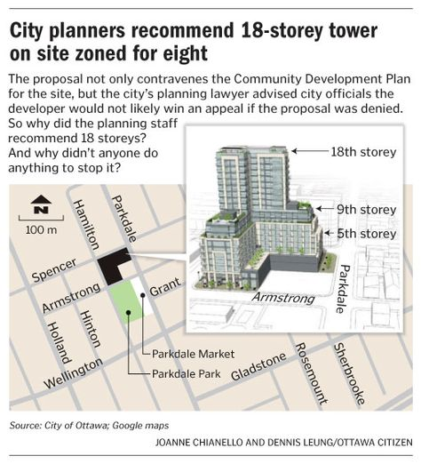 City planners recommend 18-storey tower on site zoned for eight