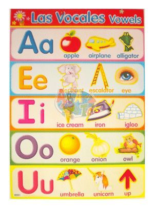 Image Result For Fotos De Vocal Espanol Ingles Cereal Pops Pops Cereal Box Learn English