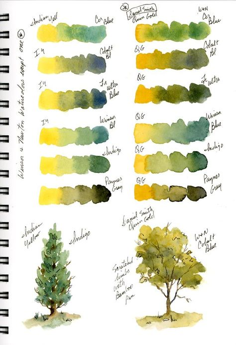 sbwatercolors and sketching: Stillman & Birn Beta Journal New Pages Aquarell und Skizzieren: Stillman & Birn Beta Journal New Pages