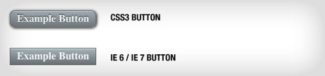 Create a CSS3 Button That Degrades Nicely