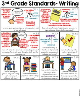 Student Common Core I Can Statements Grade With Pictures Teaching Writing, Student Teaching, Kindergarten Writing, Common Core Checklist, Third Grade Writing, Common Core Writing, I Can Statements, 3rd Grade Classroom, Reading Assessment