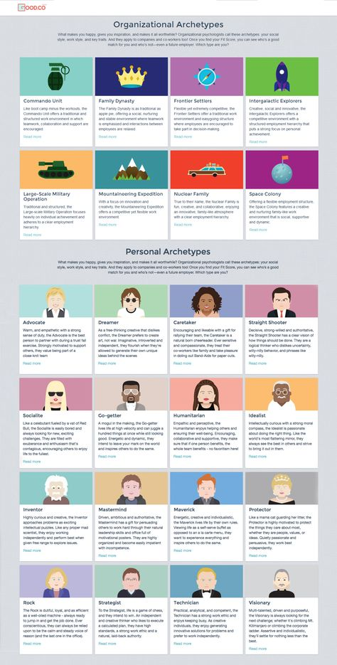 Which organizational archetype is your company? #infographic