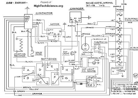 Car Wire Diagram Electrical Wiring Diagram Electrical Diagram Diagram