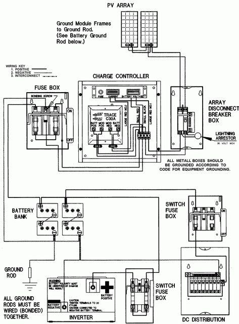 Electrical Wiring Design New Home Run Wiring Diagram