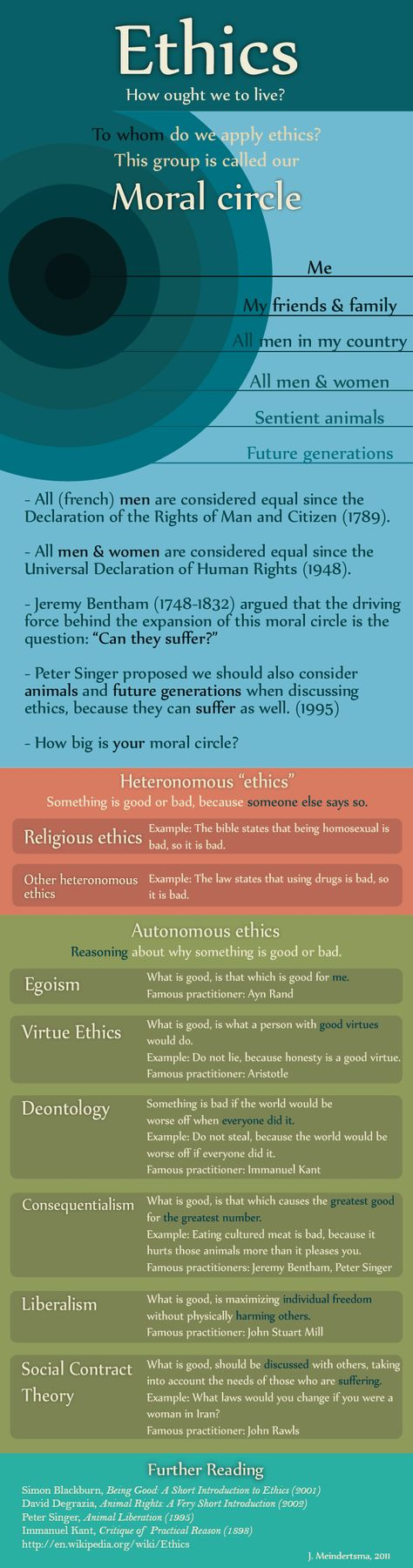 critique of applying ethical theories