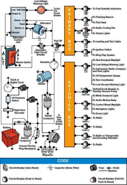 Recognizing Electrical Failures In Aircraft Systems Aircraft Led Navigation Lights Alternator