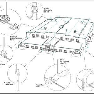 Lightning Protection System Design Drawing In Bd Lightning Protection Thunder