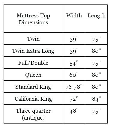 Bed Sheet Sizes, Queen Bed Sheet Dimensions Cm