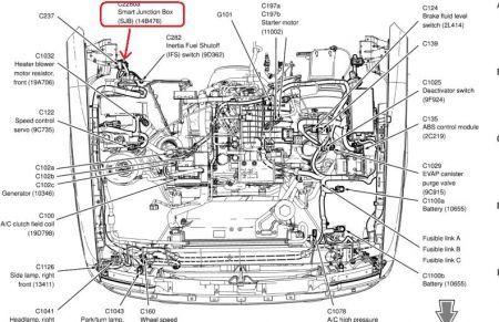 11 besten truck ref. diagrams 96 ford ranger 3.0l Bilder auf ...